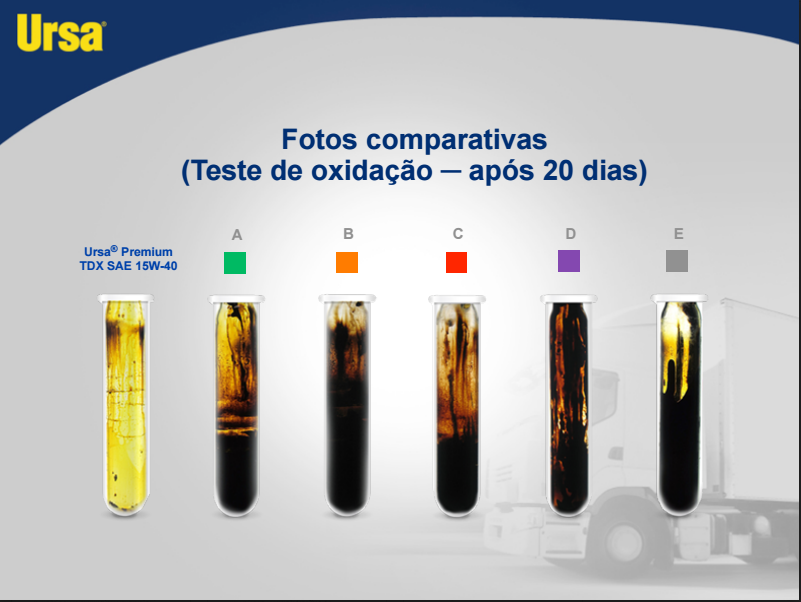 comparativo oleos